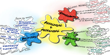 Carte_mentale_Mind_mapping
